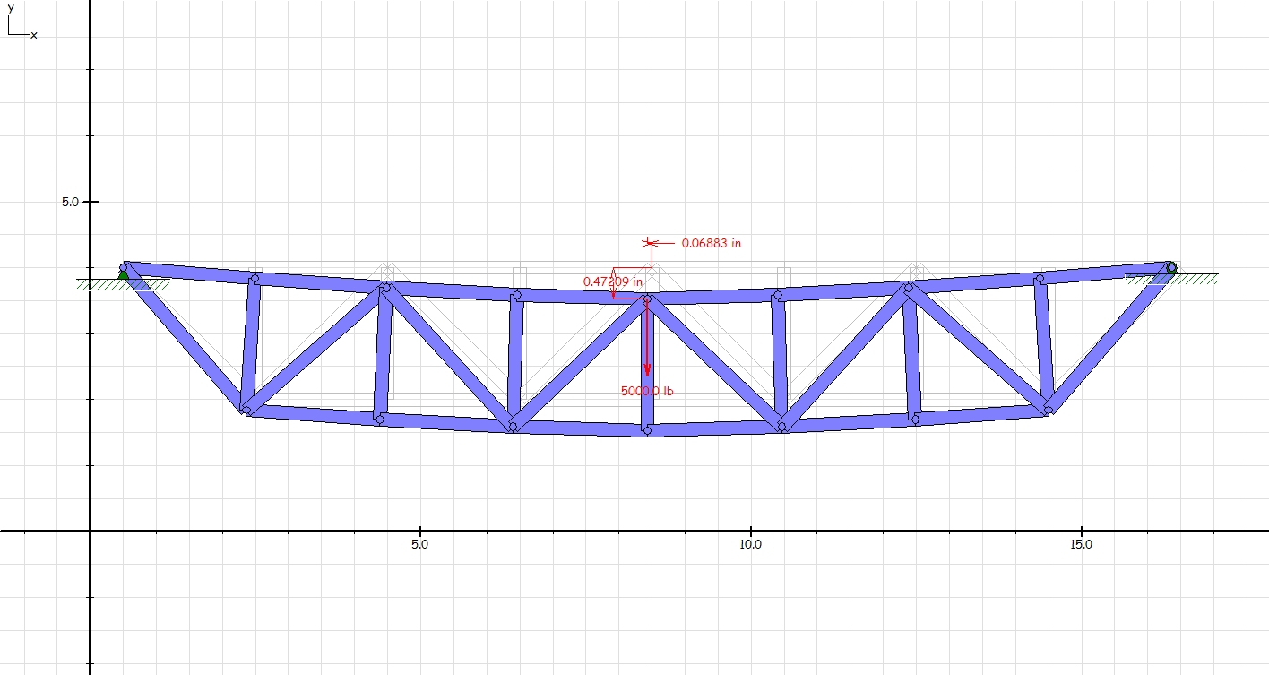 Aircraft design software flight level engineering beam features pooptronica Choice Image